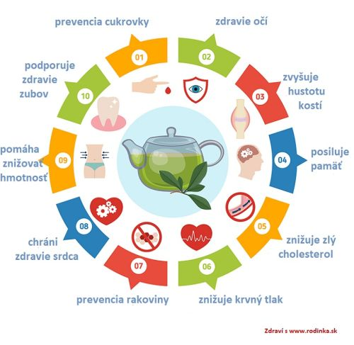 Prečo zelený čaj